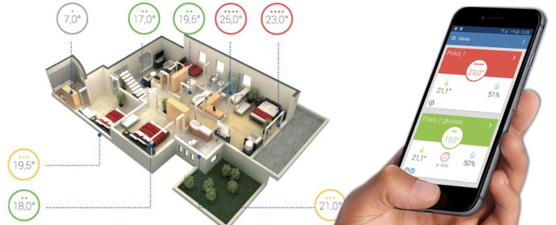 Sterowanie temperatury domu
